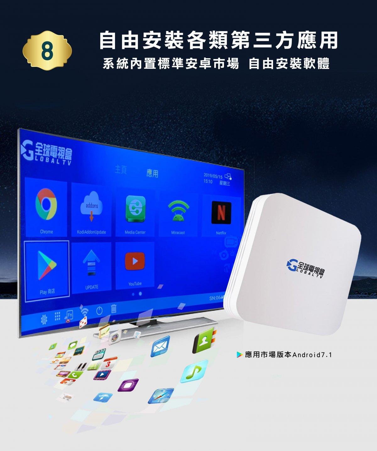 隨著數位電視開播,除了選購一台數位電視之外,跟著也帶動一般家庭對數位機上盒的需求。如果你只是單純享看無線數位電視頻道的話,那麼現在購買的數位電視,裝數位電視是要買一個數位機上盒,將第四台的線接在機上盒的IN(輸入),在將機上盒的OUT(輸出)接一條線到電視這樣就能看了 新出的電視有些有附數位機上盒